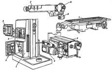 Расположение составных частей на широкоуниверсальном консольно-фрезерном станке 6Р83Ш