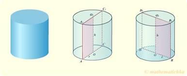 цилиндр - тело вращения
