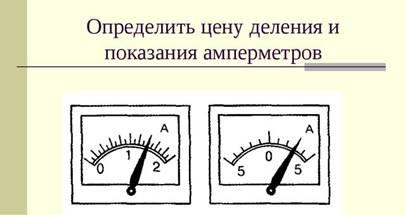 Картинки по запросу определение цены деления амперметра