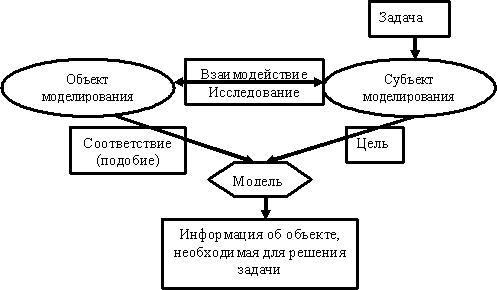 http://lib.rus.ec/i/34/314634/i_216.png