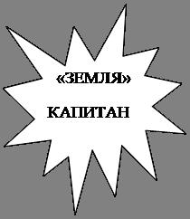 Пятно 1: «ЗЕМЛЯ» КАПИТАН