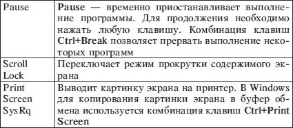 http://lib.rus.ec/i/34/314634/i_047.png