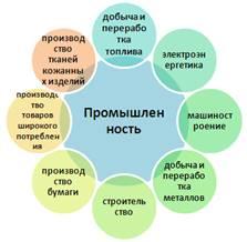 https://fsd.multiurok.ru/html/2019/09/18/s_5d8242f5c517c/1206994_6.png