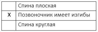 https://resh.edu.ru/uploads/lesson_extract/5566/20190517114658/OEBPS/objects/c_ptls_1_6_1/f88a32ad-aaad-45e9-b874-66b5ac545f12.png