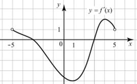 https://math-ege.sdamgia.ru/get_file?id=43456&png=1