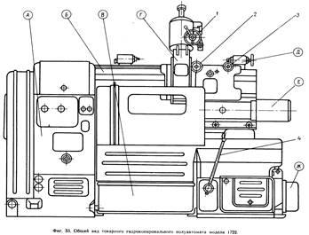 Фиг. 33. Общий вид токарного гидрокопировального полуавтомата модели 1722.