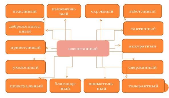 https://ds04.infourok.ru/uploads/ex/02fc/000c99a3-23c75dfd/img5.jpg