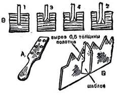 Рис. 31. Разведение зубьев: А - разводка; Б - шаблон для проверки развода зубьев; В - профиль разведенных зубьев; 1 и 2 - неправильно, 3 и 4 - правильно