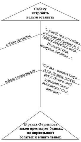 https://www.edu-litrus.ru/useruploaded/editor/images/Fishboun_Hameleon.png