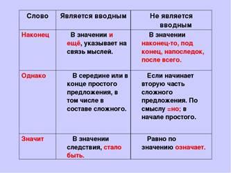 https://ds03.infourok.ru/uploads/ex/0eb9/0005c790-e88a3896/img11.jpg