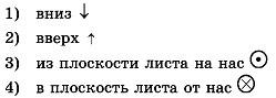 Контрольная работа по физике Электромагнитное поле 9 класс 1 задание Варианты ответов