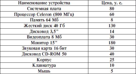 http://lib.rus.ec/i/34/314634/i_217.png