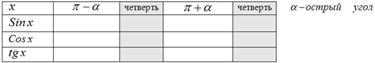 http://xn--i1abbnckbmcl9fb.xn--p1ai/%D1%81%D1%82%D0%B0%D1%82%D1%8C%D0%B8/503871/img7.gif