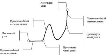 http://khpi-iip.mipk.kharkiv.edu/library/graph/lab/1/img/02_01.jpg