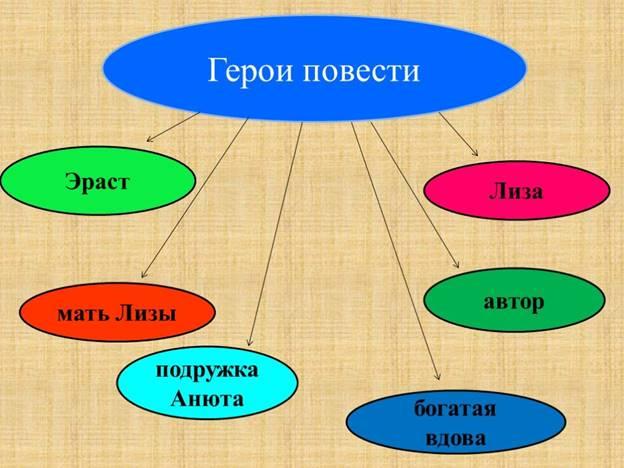 https://cloud.prezentacii.org/18/08/69150/images/screen24.jpg