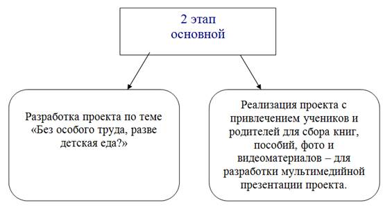 http://sibac.info/files/2014_03_17_Pedagogy/1.11_Holodkova.files/image002.jpg
