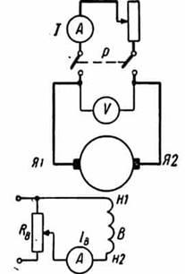 схема генератора с независимым включением