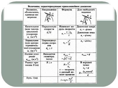 https://ds04.infourok.ru/uploads/ex/0a5d/0007ab7c-0a71d9a9/img16.jpg