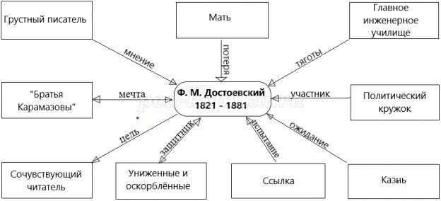 https://ped-kopilka.ru/upload/blogs2/2019/8/74632_c9783818ca28778a75a7af4d1b44b268.png.jpg