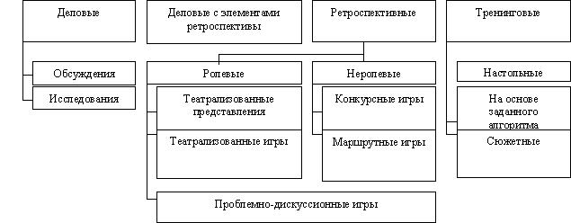 https://urok.1sept.ru/%D1%81%D1%82%D0%B0%D1%82%D1%8C%D0%B8/310490/img2.jpg