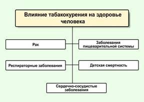 http://www.kbzhd.ru/upload/learning/img/Les10/wer4tyui.JPG