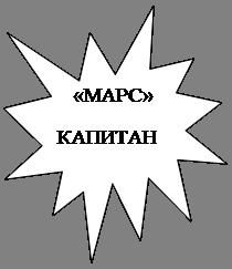 Пятно 1: «МАРС» КАПИТАН