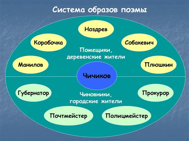 https://cloud.prezentacii.org/18/06/56134/images/screen26.jpg