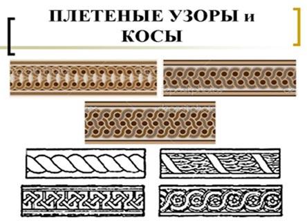 https://urok.1sept.ru/%D1%81%D1%82%D0%B0%D1%82%D1%8C%D0%B8/677529/img5.jpg
