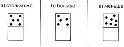 http://www.prosv.ru/ebooks/Dorofeev_Matem_1kl/images/70_2.jpg