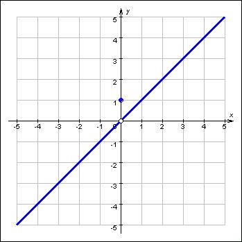 http://www.mathematics.ru/courses/function/content/grapher/screensh/01030603.jpg