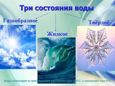 Картинки по запросу состояние воды