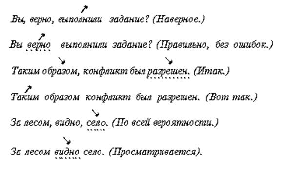 Картинки по запросу партитура текста пример