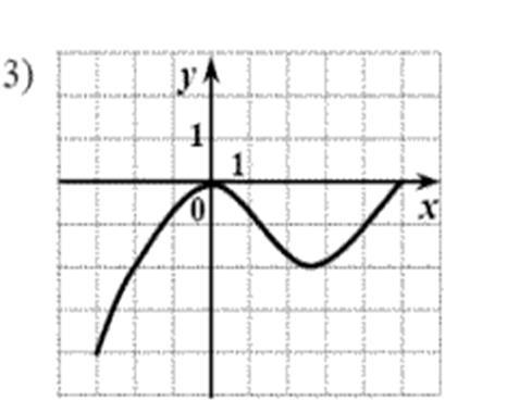 http://www.edu.ru/abitur/ege/pic/ege_math5.gif