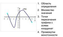 https://urok.1sept.ru/%D1%81%D1%82%D0%B0%D1%82%D1%8C%D0%B8/566633/Image309.gif