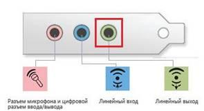 Картинки по запросу звуковые порты
