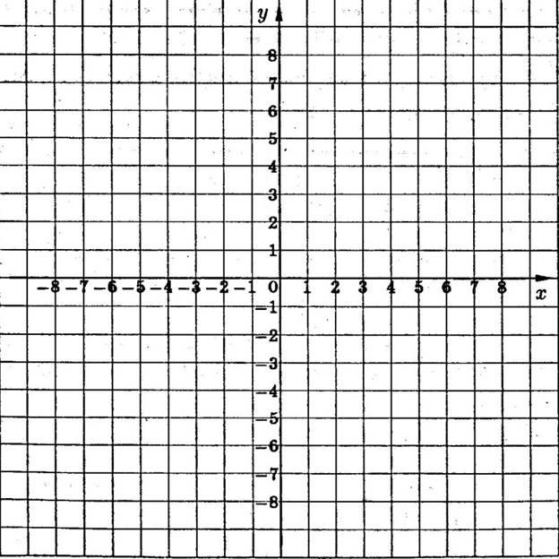 http://900igr.net/datai/algebra/Koordinatnaja-ploskost-6-klass/0001-001-Koordinatnaja-ploskost.jpg