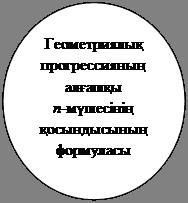 Овал: Геометриялық прогрессияның алғашқы           п-мүшесінің қосындысының формуласы