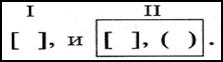 Схема связи сложного предложения