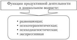 http://studme.org/imag/psih/gon_psdoshkv/image028.jpg