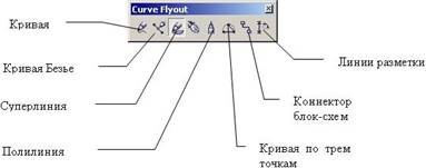 http://khpi-iip.mipk.kharkiv.edu/library/graph/lab/1/img/02_07.jpg