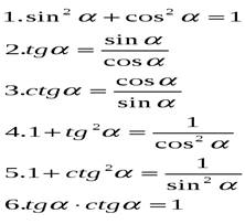 Картинки по запросу тригонометриялық тепе теңдіктер