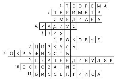 Описание: http://festival.1september.ru/articles/583952/img1.jpg