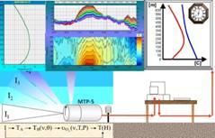 Картинки по запросу метеоролог измеряет диаграмма