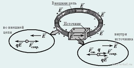 http://www.fizportal.ru/k/4631.jpg