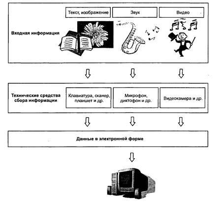 http://www.belovo.ru/education/spo/asu/umk/cod/it/img2.png