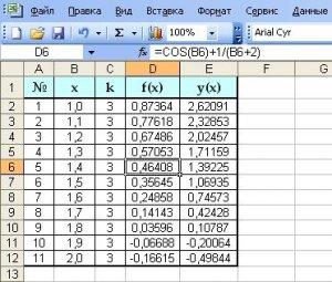 задача на вычисление значений функции на заданном промежутке в EXCEL