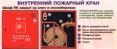 https://fsd.multiurok.ru/html/2018/06/18/s_5b2728f95f821/918999_3.jpeg