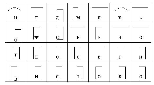 https://urok.1sept.ru/%D1%81%D1%82%D0%B0%D1%82%D1%8C%D0%B8/310490/img4.jpg