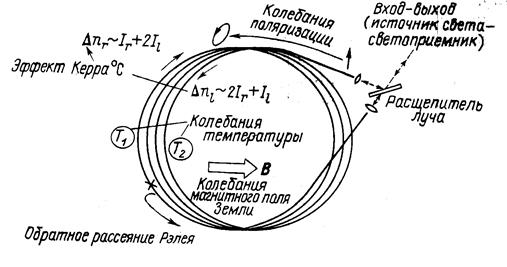 http://www.bestreferat.ru/images/paper/14/93/9409314.jpeg