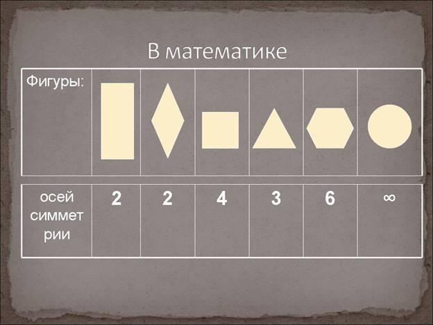 http://festival.1september.ru/articles/641633/presentation/16.JPG